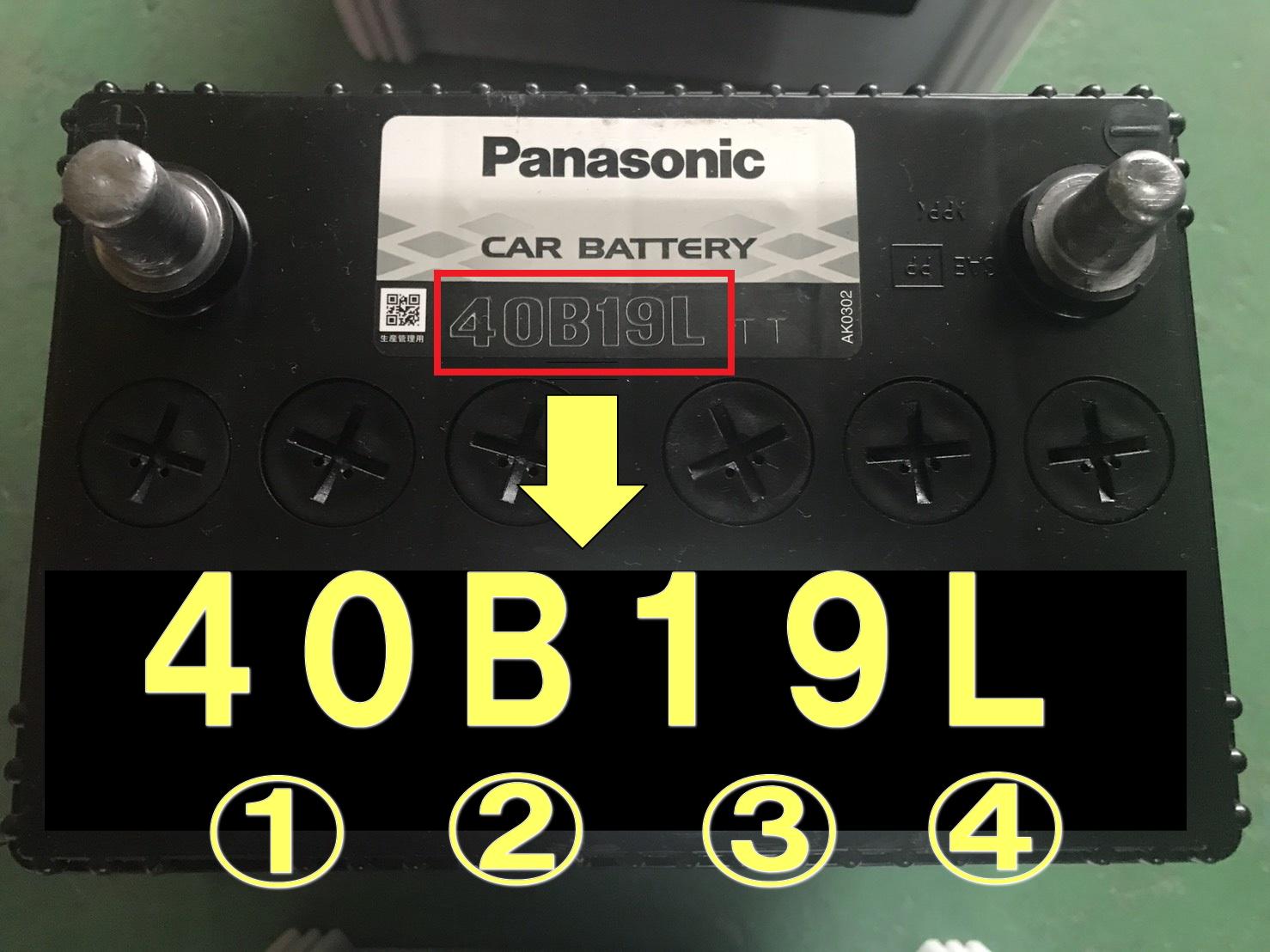 車用バッテリーのサイズ(型番)の見方・調べ方と、その意味